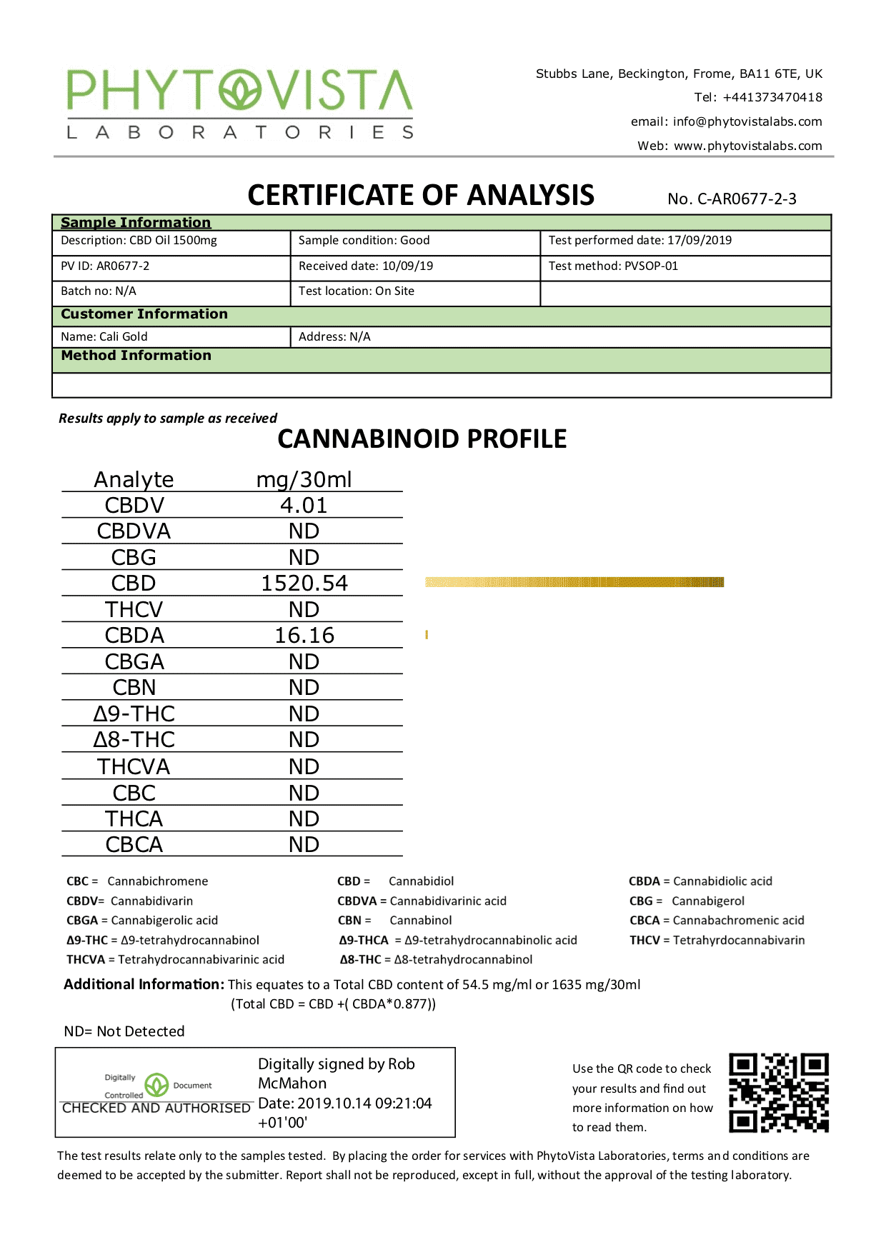 Caligold Certificate-1500mg